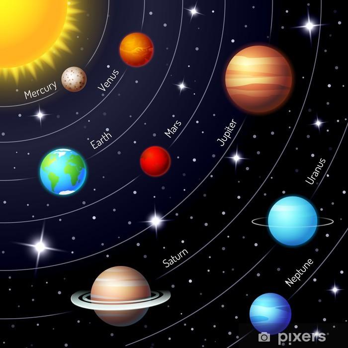 Naklejka Pixerstick Wektor kolorowe układ słoneczny - Wszechświat