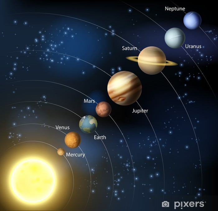 Vinyl-Fototapete Sonnensystem - Galaxie