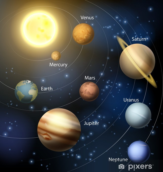 Planets in the solar system Vinyl Wall Mural - Outer Space