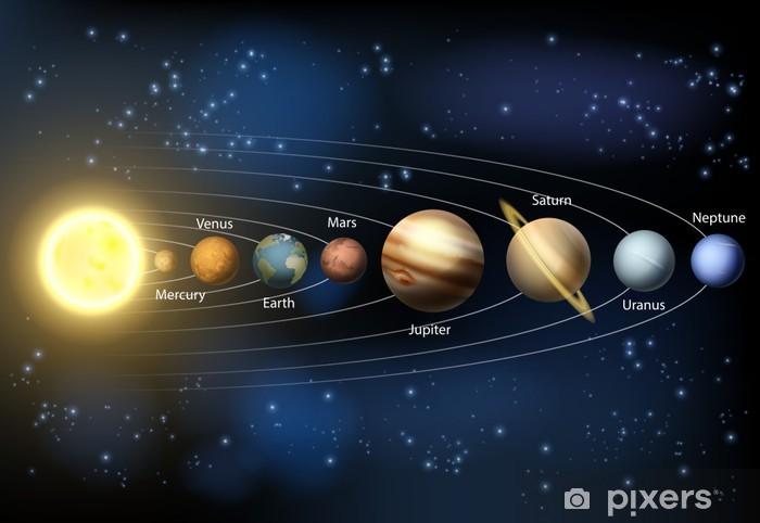 Mural de Parede em Vinil Sistema solar planetas diagrama - Espaço