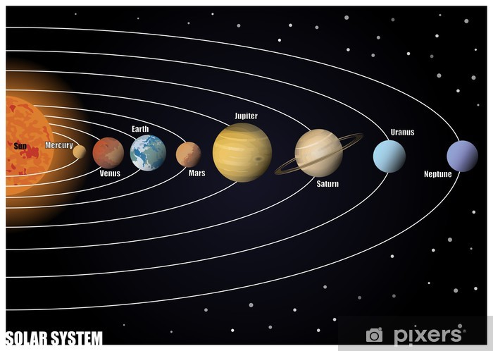 Diagram Of Solar System Wall Mural  U2022 Pixers U00ae  U2022 We Live To