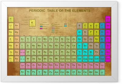 Periodic Table of the Elements with atomic number Framed Poster