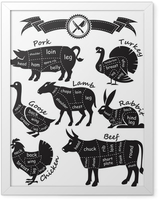 monochrome diagram guide for cutting meat Framed Poster