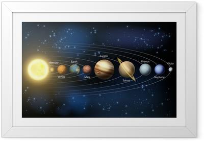 Gerahmtes Poster Sun und Planeten des Sonnensystems