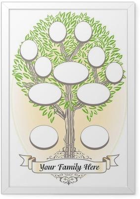 Poster en cadre Arbre généalogique - Généalogie et histoire de famille ...