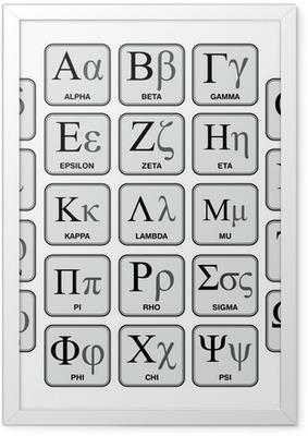 Greek Alphabet and Symbols, Hand-Made Chart Framed Poster