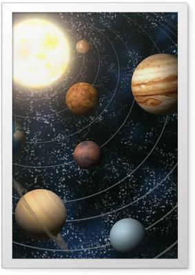Poster in Cornice Sistema solare
