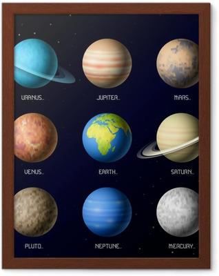 Solens planeter Indrammet plakat