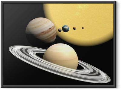Gerahmtes Poster Das Sonnensystem, abstact Präsentation.
