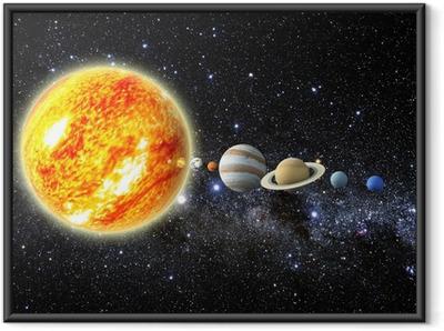 Gerahmtes Poster Sonnensystem