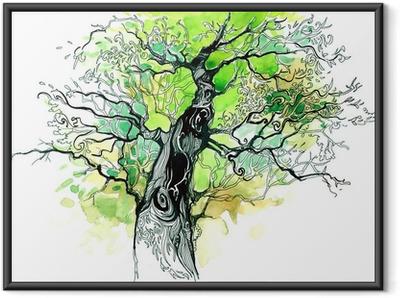 tree trunk Framed Poster