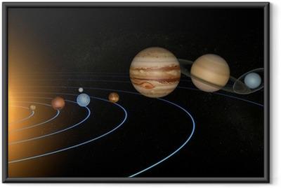 Ingelijste Poster Zonnestelsel planeten ruimte heelal zon