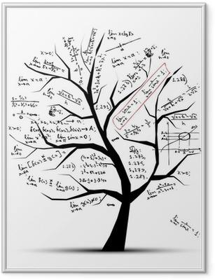 Gerahmtes Poster Math Baum für Ihr Design