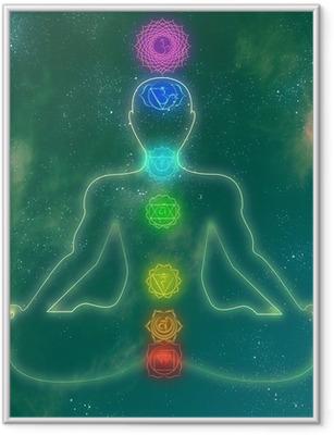 Gerahmtes Poster Menschliche Chakra-System