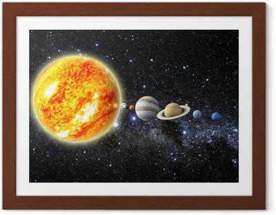 Poster i Ram Solsystem