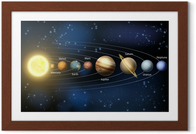 Póster Enmarcado Planetas del sistema solar diagrama