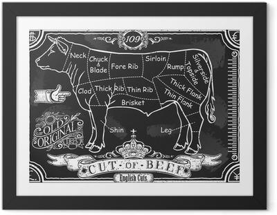 Innrammet plakat Vintage Blackboard av engelsk kutte av oksekjøtt