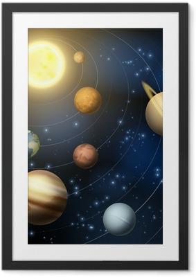 Gerahmtes Poster Sonnensystem-Planeten Illustration