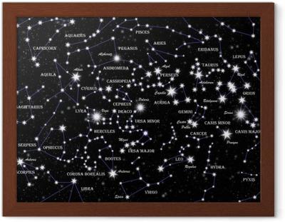 Kända konstellationer och stjärnor på natthimlen