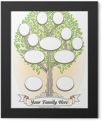 Árbol Genealógico - Genealogía e Historia familiar ... Framed Poster
