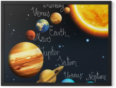 The solar system - milky way - astronomy for kids Framed Poster