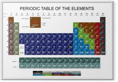 Innrammet plakat Periodisk tabell av elementene på hvit bakgrunn