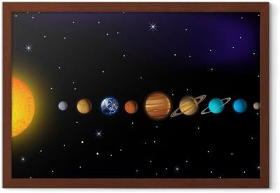 Solsystem Indrammet plakat