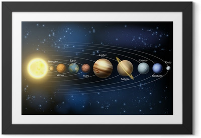 Sun and planets of the solar system Framed Poster